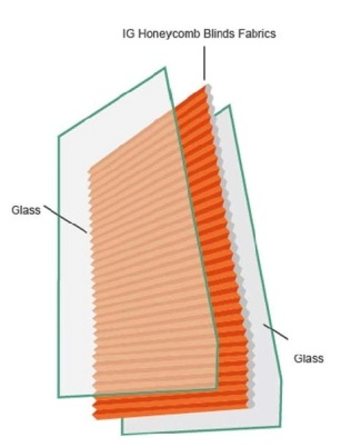 Insulated Glass Blind (Honeycomb) - Copy